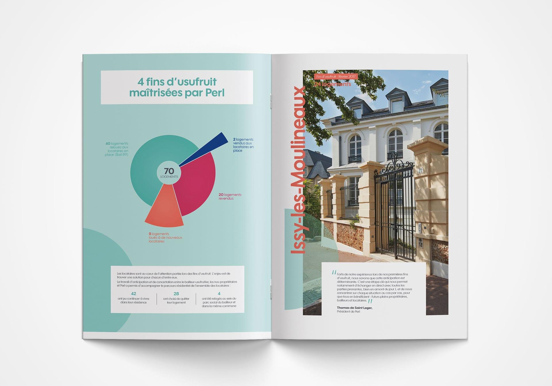 Il y a une brochure commerciale fin d'usufruit pour un programme immobilier Perl, réalisée par l'agence de communication et marketing Siouxe à Paris.